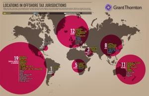 Ένας χάρτης με τους περισσότερους φορολογικούς παραδείσους στον κόσμο